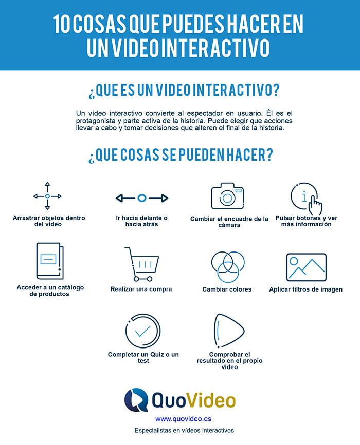 videos interactivos aplicaciones
