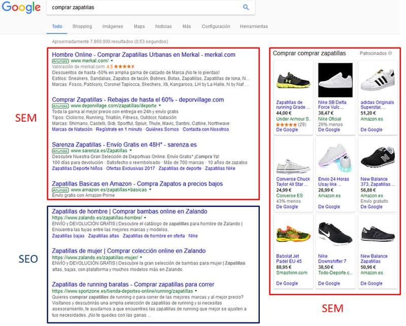 ejemplo posicionamiento web seo y sem