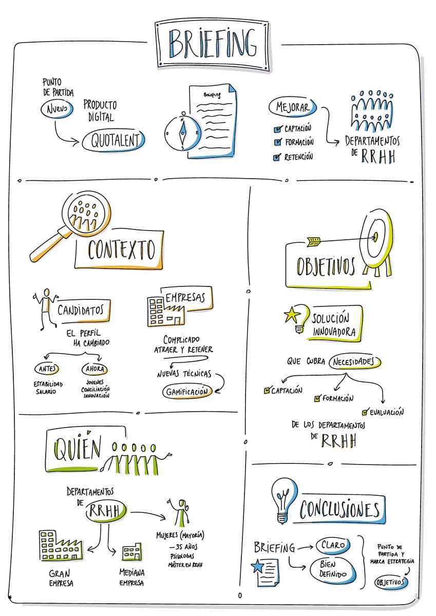 Briefing transformacion digital en RRHH