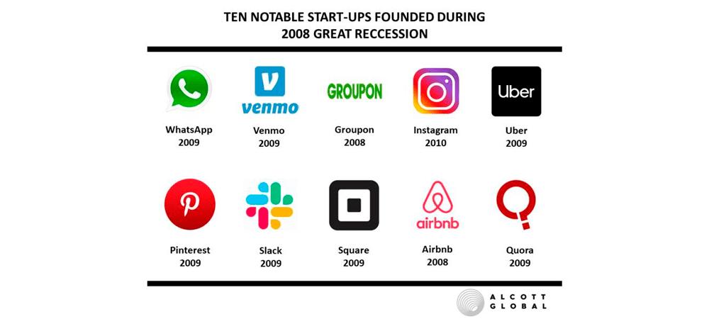 Ejemplos de empresas que innovaron durante el coronavirus
